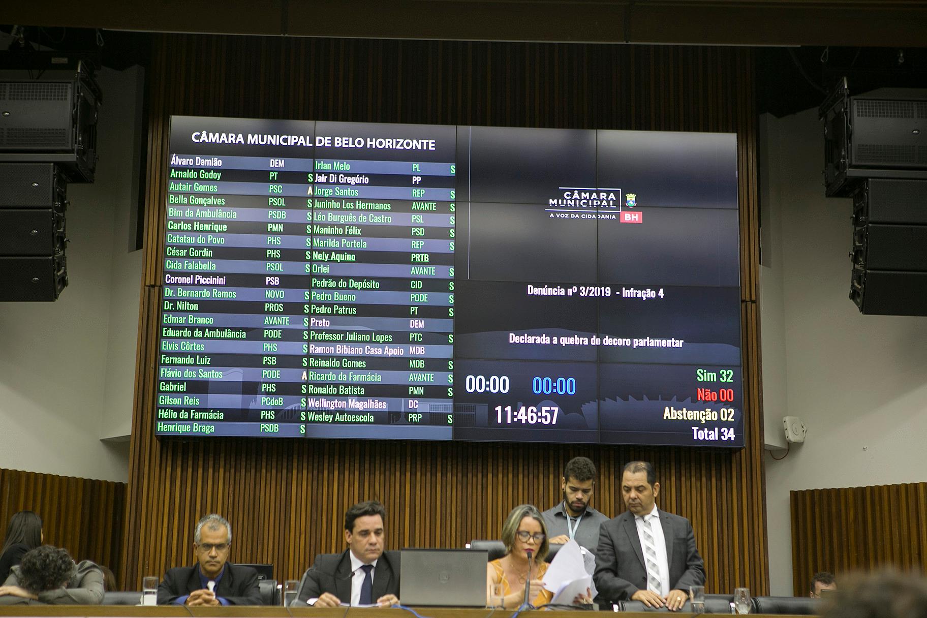 Câmara de Belo Horizonte vota pela cassação do mandato do vereador Wellington Magalhães